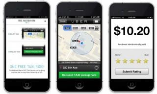 uber-sharing-economy